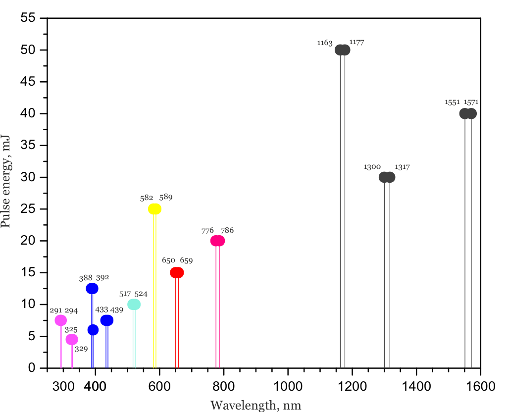 Energy_vs_wavelength_web